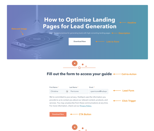 Optimise Landing Pages